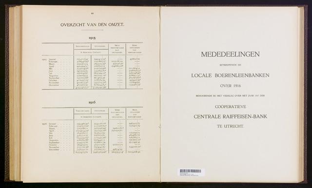 Jaarverslagen Coöperatieve Centrale Raiffeisen-Bank 1916-12-31