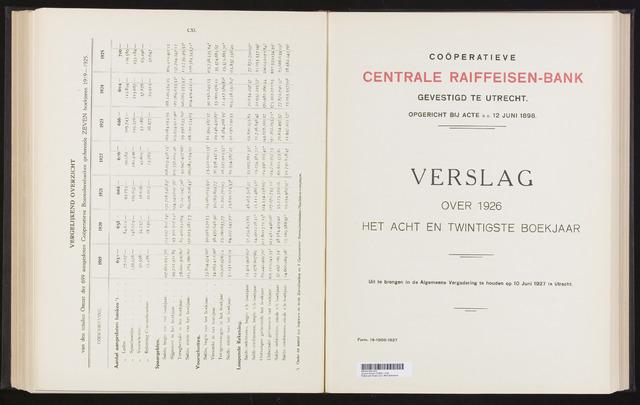 Jaarverslagen Coöperatieve Centrale Raiffeisen-Bank 1926-12-31