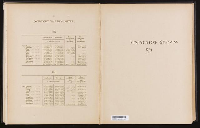 Mededelingen lokale banken CCRB 1941