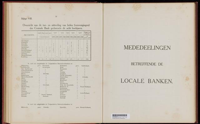 Mededelingen lokale banken CCRB 1906-12-31
