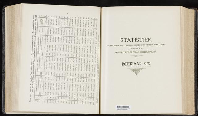 Statistiek aangesloten banken CCB 1928