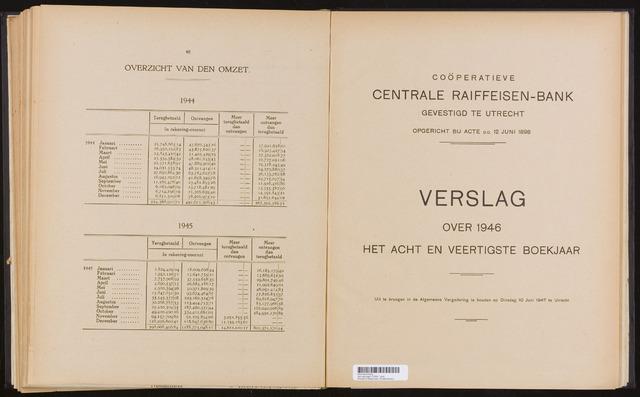 Jaarverslagen Coöperatieve Centrale Raiffeisen-Bank 1946