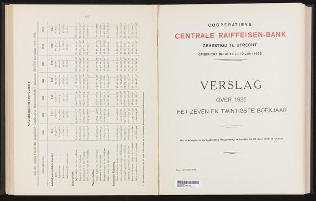 Jaarverslagen Coöperatieve Centrale Raiffeisen-Bank 1925-12-31