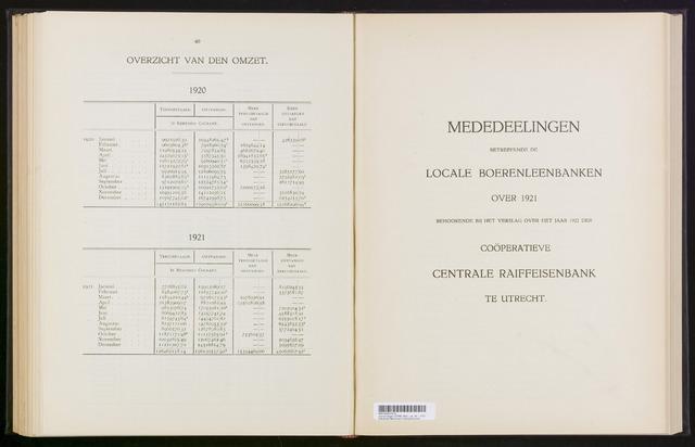 Mededelingen lokale banken CCRB 1921-12-31