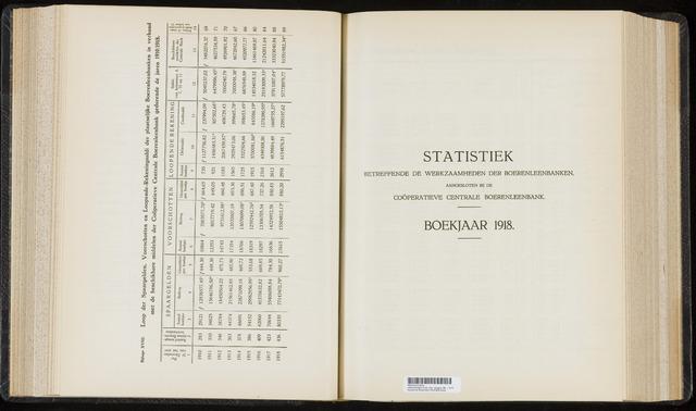 Statistiek aangesloten banken CCB 1918