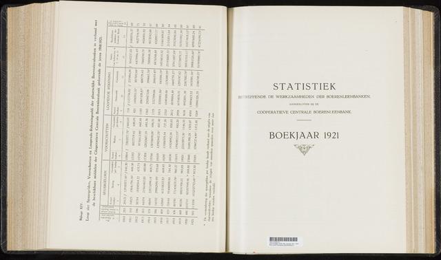 Statistiek aangesloten banken CCB 1921