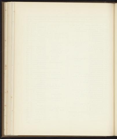 Jaarverslagen Friesch-Groningsche Hypotheekbank / FGH Bank 1927
