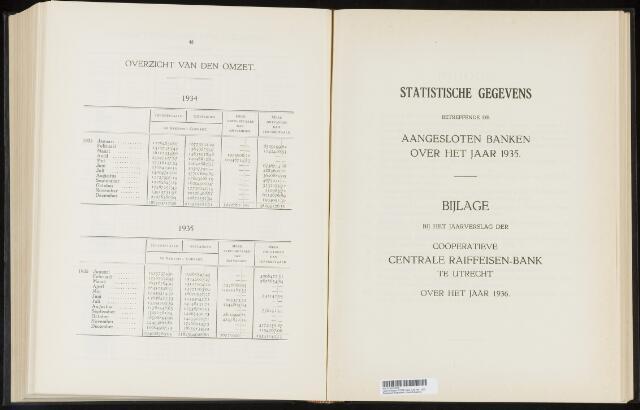 Mededelingen lokale banken CCRB 1935-12-31