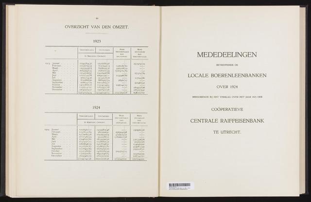 Mededelingen lokale banken CCRB 1924-12-31