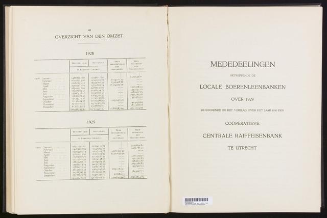 Mededelingen lokale banken CCRB 1929-12-31