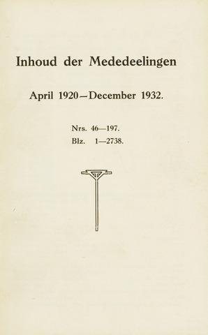 blad 'Maandelijkse Mededelingen' (CCB) 1920
