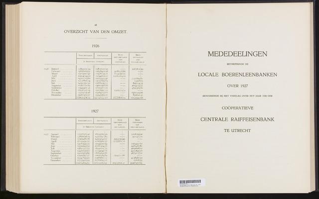 Mededelingen lokale banken CCRB 1927-12-31
