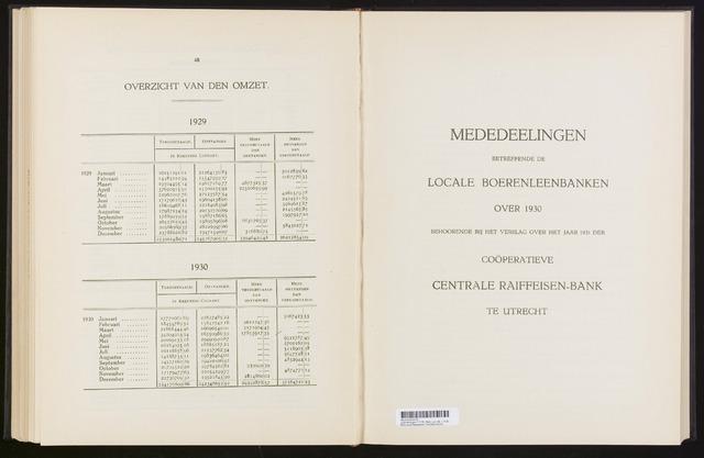 Mededelingen lokale banken CCRB 1930-12-31