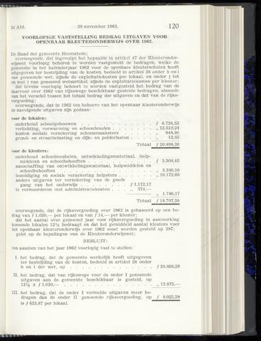 Raadsnotulen Heemstede 1963-11-28