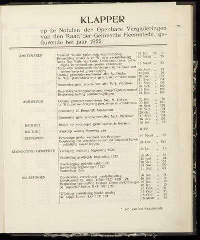 Raadsnotulen Heemstede 1922-01-01