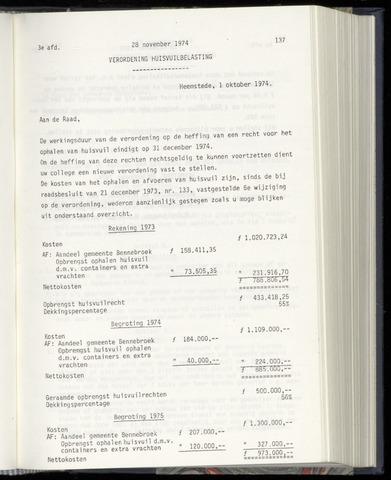 Raadsnotulen Heemstede 1974-11-28