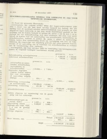Raadsnotulen Heemstede 1957-12-19
