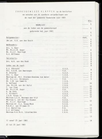 Raadsnotulen Heemstede 1981