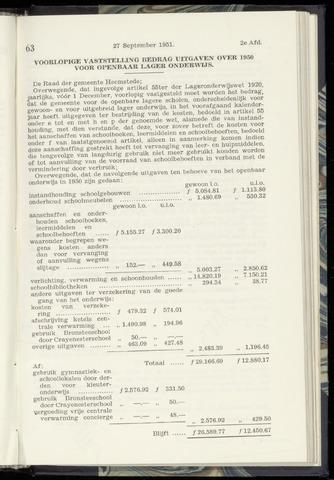Raadsnotulen Heemstede 1951-09-27
