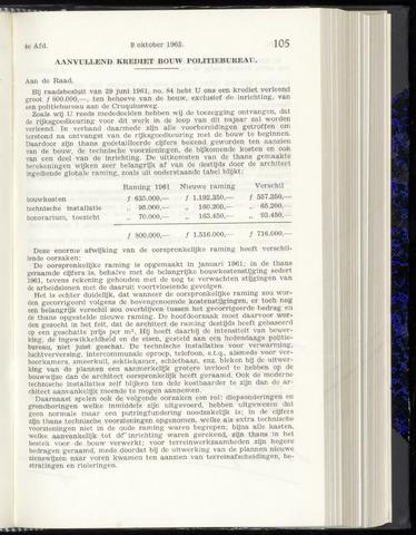 Raadsnotulen Heemstede 1963-10-09