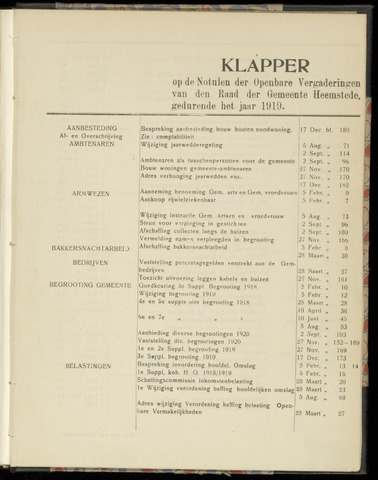 Raadsnotulen Heemstede 1919