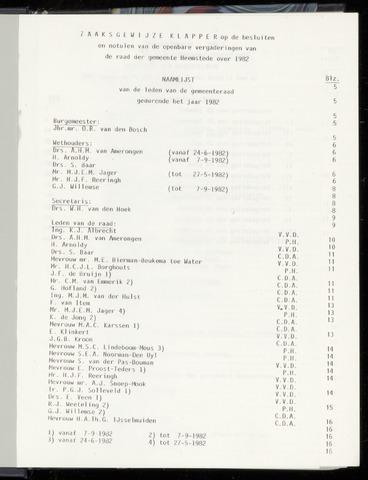 Raadsnotulen Heemstede 1982-01-01