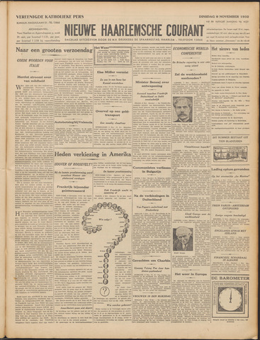 Nieuwe Haarlemsche Courant 1932-11-08