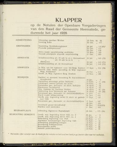 Raadsnotulen Heemstede 1928-01-01