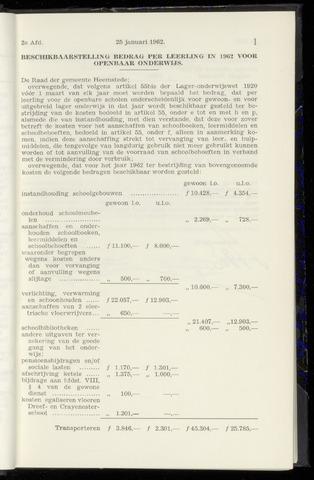Raadsnotulen Heemstede 1962-01-25