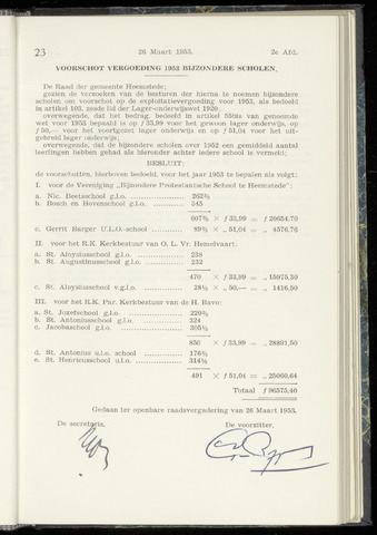 Raadsnotulen Heemstede 1953-03-26