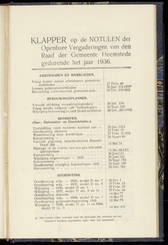 Raadsnotulen Heemstede 1936-01-01
