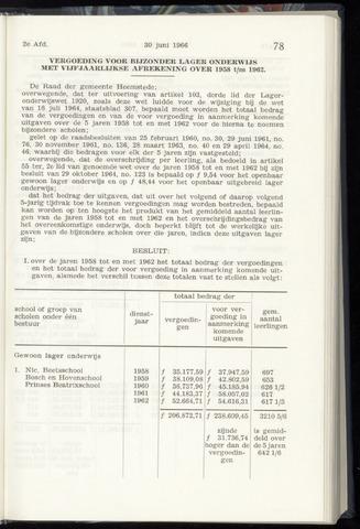 Raadsnotulen Heemstede 1966-06-30