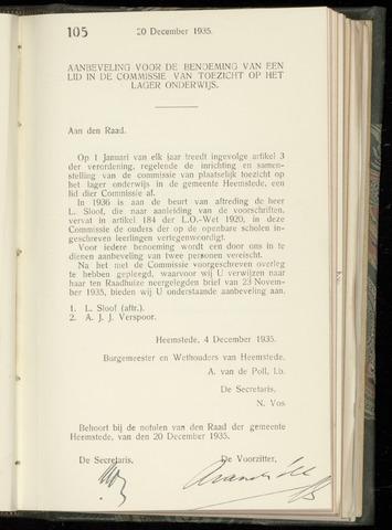 Raadsnotulen Heemstede 1935-12-20