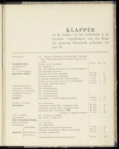 Raadsnotulen Heemstede 1911-01-01
