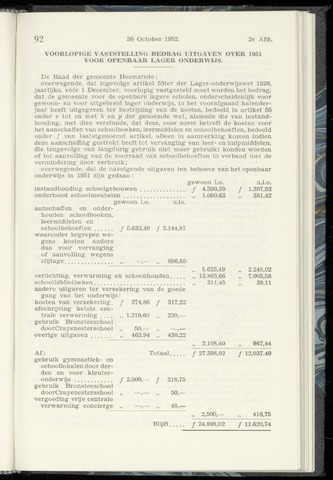 Raadsnotulen Heemstede 1952-10-30