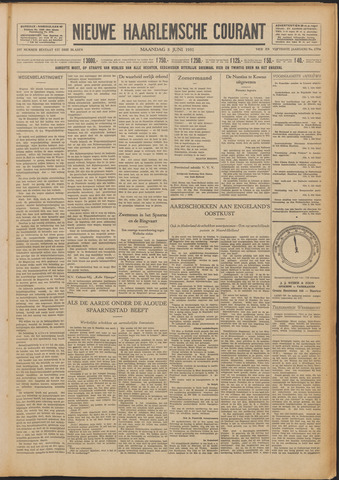 Nieuwe Haarlemsche Courant 1931-06-08