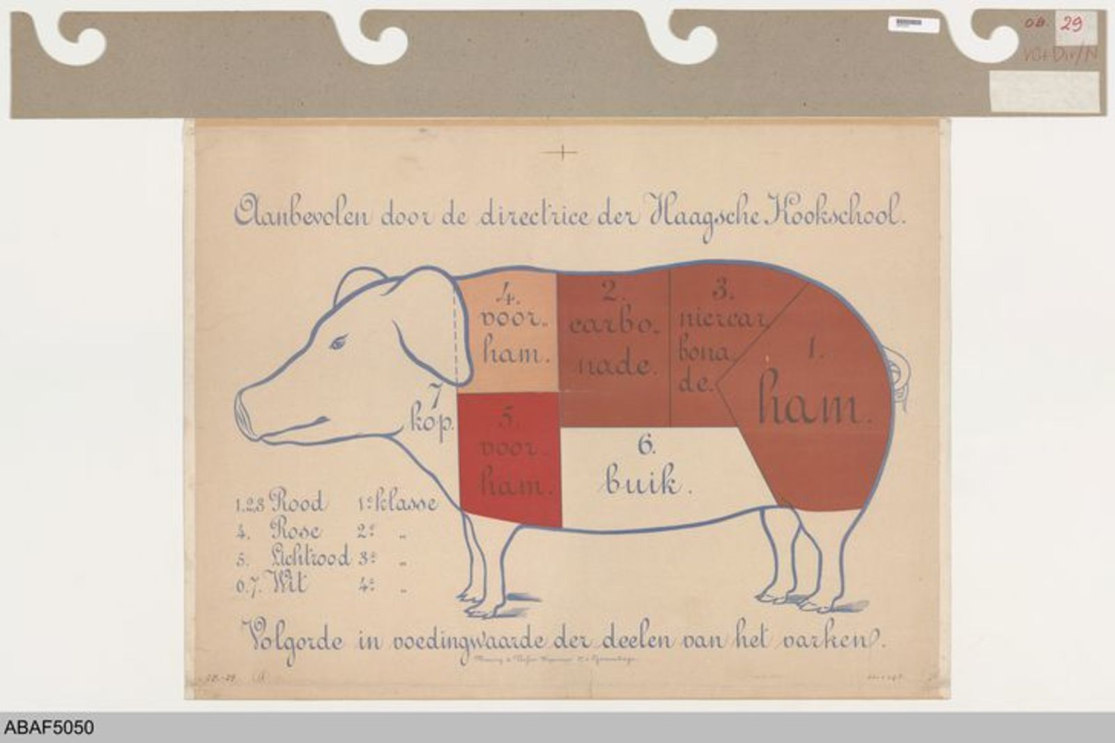 Aanbevolen door de directrice der Haagsche Kookschool. Volgorde in voedingswaarde der deelen van het varken.