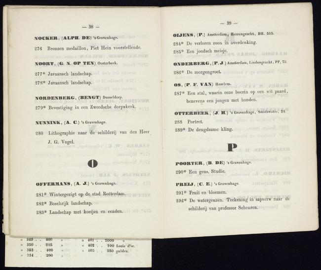 Os, Pieter Frederik van, catalogusnummer 287, Een stal, waarin eene boerin op een wit paard, benevens een jongen met honden