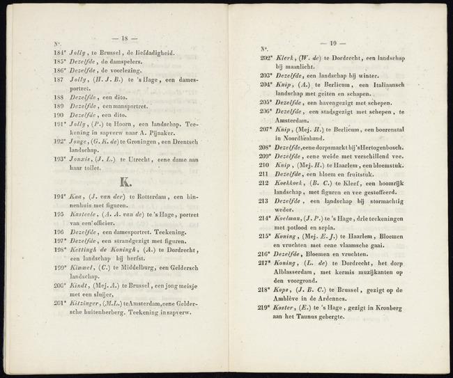 Kitzinger, Maximiliaan Leonard, catalogusnummer 201, Gelderland (prov.), 1841, Eene Geldersche buitenherberg. Teekening in sapverw