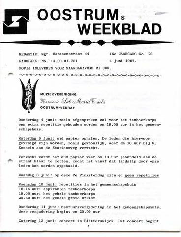 Oostrum's Weekblad 1987-06-04