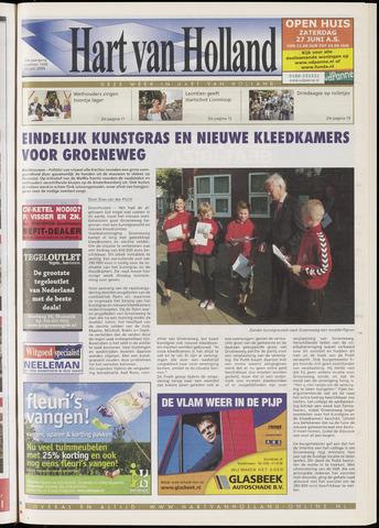 Hart van Holland 2009-06-24