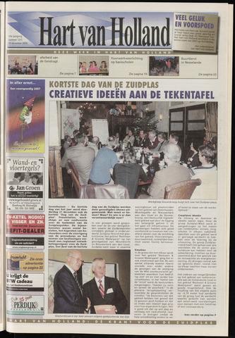 Hart van Holland 2006-12-28