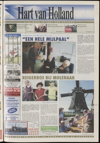 Hart van Holland 2007-07-25
