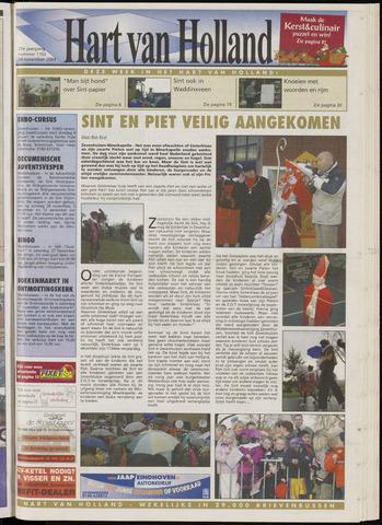 Hart van Holland 2004-11-24