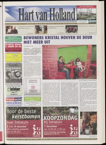 Hart van Holland 2008-12-03