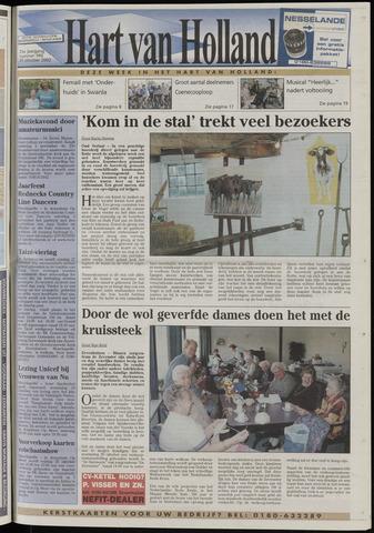 Hart van Holland 2002-10-23