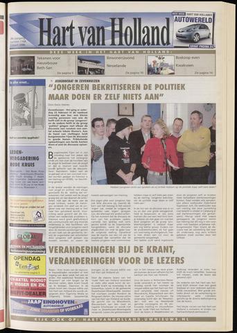 Hart van Holland 2006-03-01