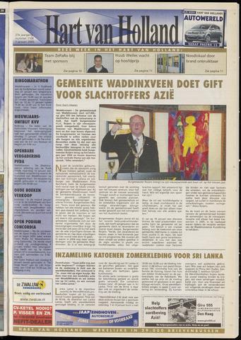 Hart van Holland 2005-01-05