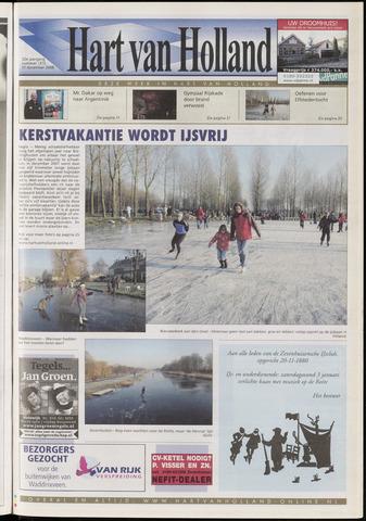 Hart van Holland 2008-12-31