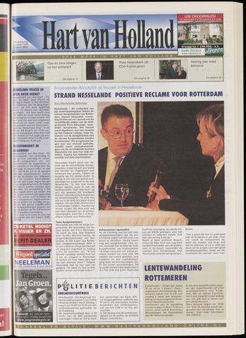 Hart van Holland 2009-03-04